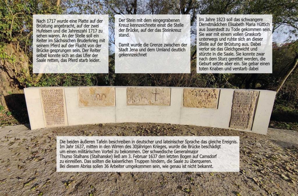 Pons - Steintafeln